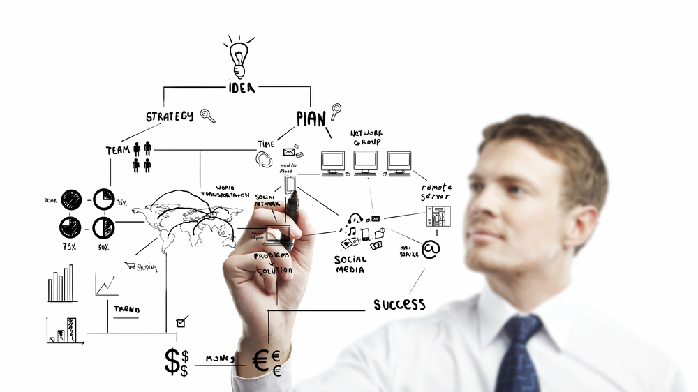 Planeje através do Business Model Canvas