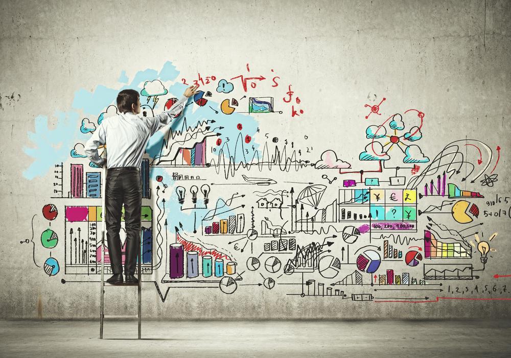 Como aplicar o Business Model Canvas
