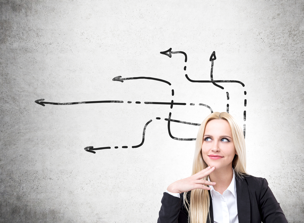 Como validar uma ideia com uma plano de negócios