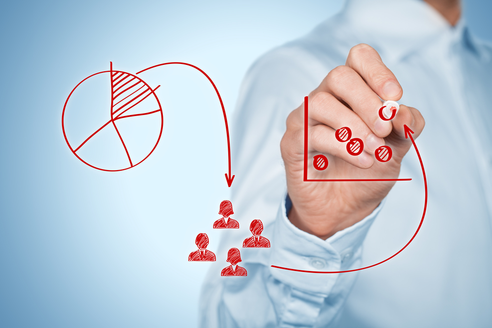 Monte uma estratégia de marketing eficiente