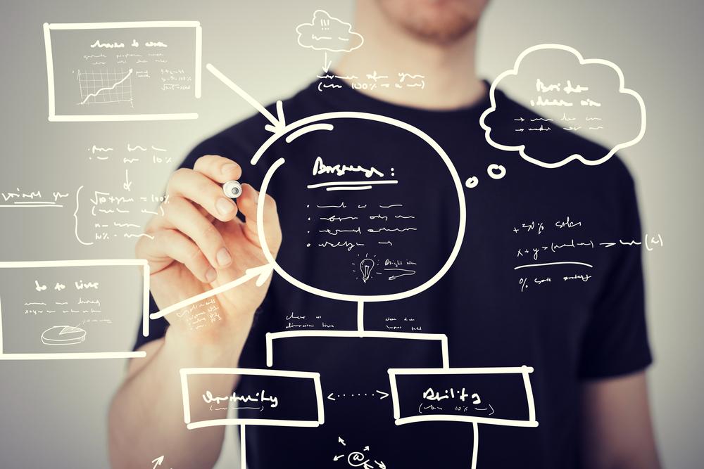 Saiba como fazer um planejamento básico para montar um negócio
